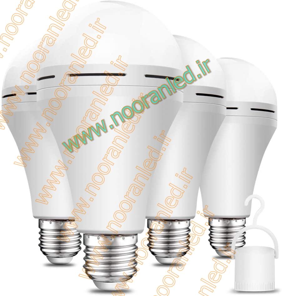 در بازار لامپ فروش ال ای دی فروشندگان متعددی برای این محصول وجود دارد. آریانا صنعت داوین به عنوان تولیدکننده و توزیع کننده انواع لامپ فوق کم مصرف؛ با کم ترین قیمت فروش لامپ ال ای دی9 وات  لیتومکس در بازار ارائه می دهد.